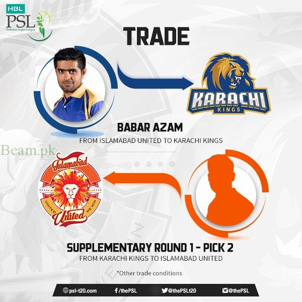 PSL, PSL 2017 Second Edition Player Details