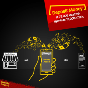 JazzCash Money Deposit, JazzCash Money Deposit Instantly from Bank's ATM or Agent