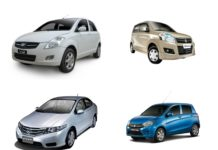 Cars under Rs.30 Lacs in Pakistan 2018, Best Cars under Rs.30 Lacs in Pakistan 2019: Price, Details and Specs